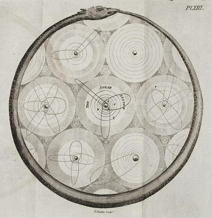 thomas wright / Ouroboros /  Sacred Geometry
