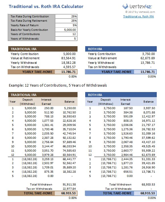 Best 25+ Roth ira calculator ideas on Pinterest Roth ira tax - lease payment calculator