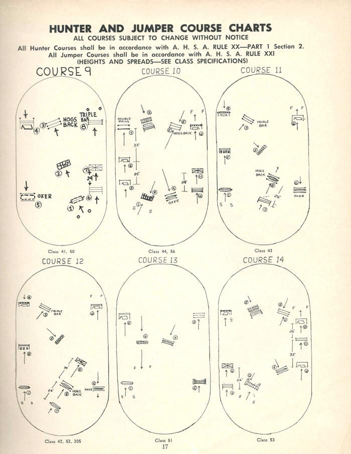 """Hunter and Jumper Course Chart page from the """"1964 Pennsylvania National Horse Show Official Publication."""""""