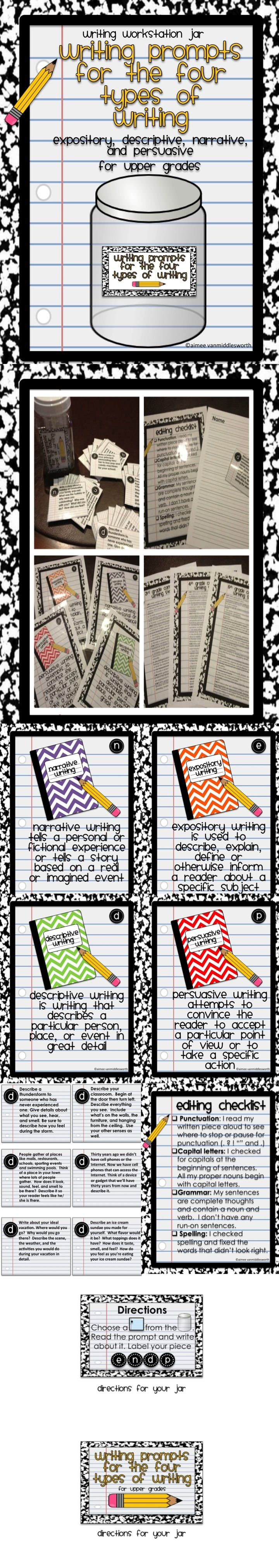 Common Core Writing Prompts for the 4 Types of Writing (expository, narrative, persuasive, and descriptive).  Includes anchor chart for each writing type, common core writing standards for grades 3-5, editing checklist, writing prompts, label and directions for your jar, writing paper templates!