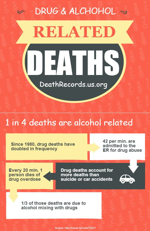 Alcohol Facts and Statistics | National Institute on ...