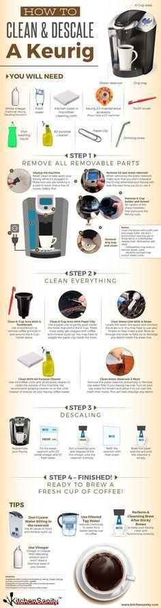 Leaking espresso delonghi machine washing maytag water