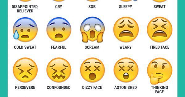 Different emojis, Emojis and Emoticon on Pinterest
