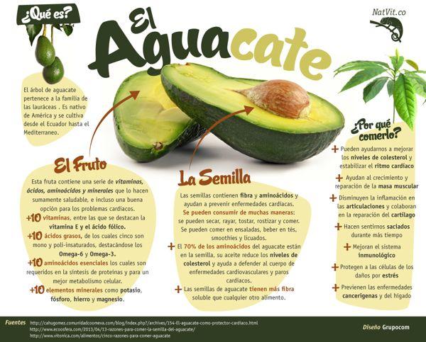 VIda saludable- Healthy life infographics by Oscar Santamaría Grisales, via Behance