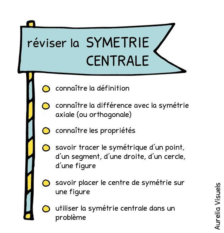 Réviser la symétrie centrale  #AureliaVisuels #devoirs #symétriecentrale