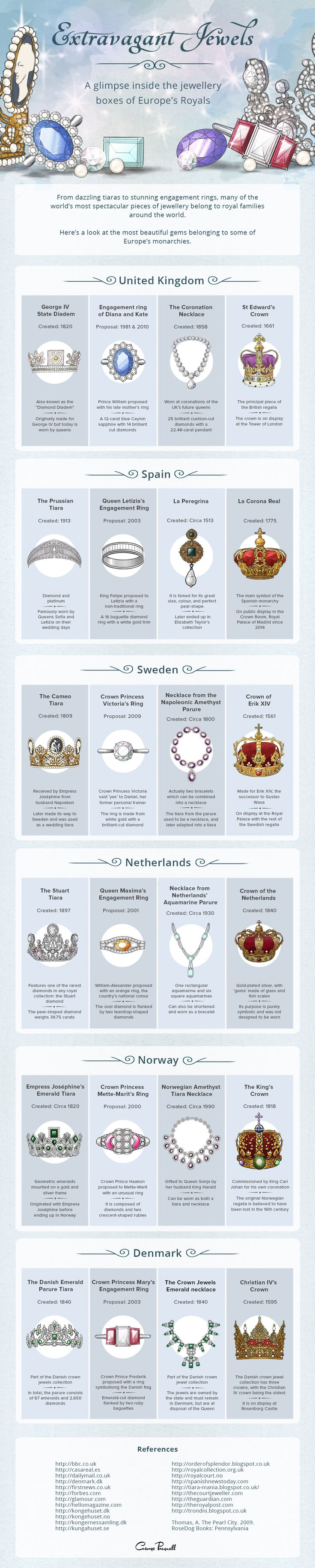 royal wedding information facts