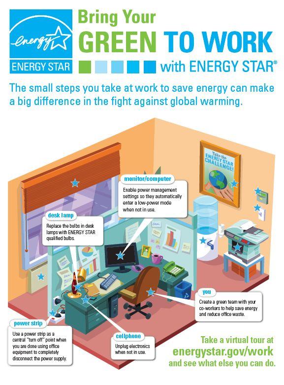 3 tips to create energy energy