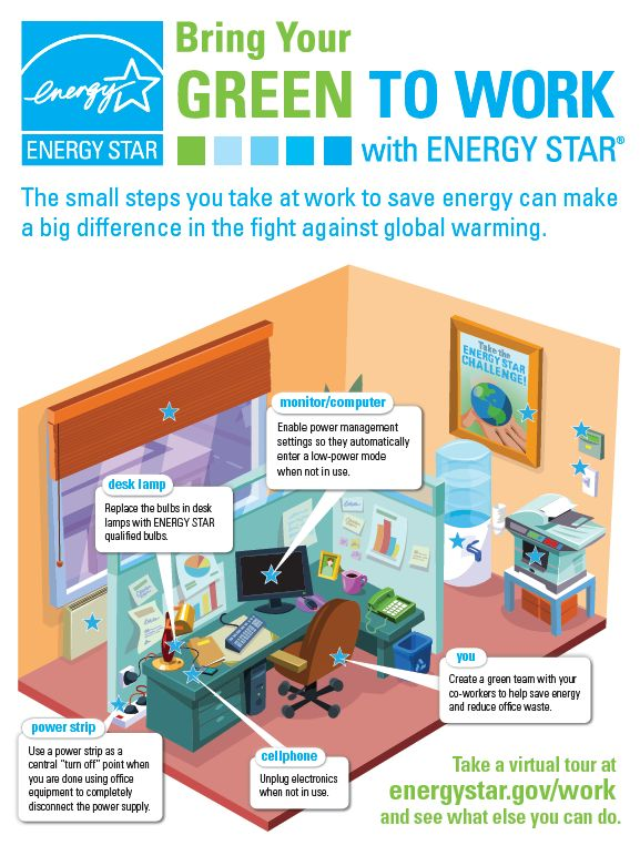 36 best images about saving energy at work on pinterest for How to green your home