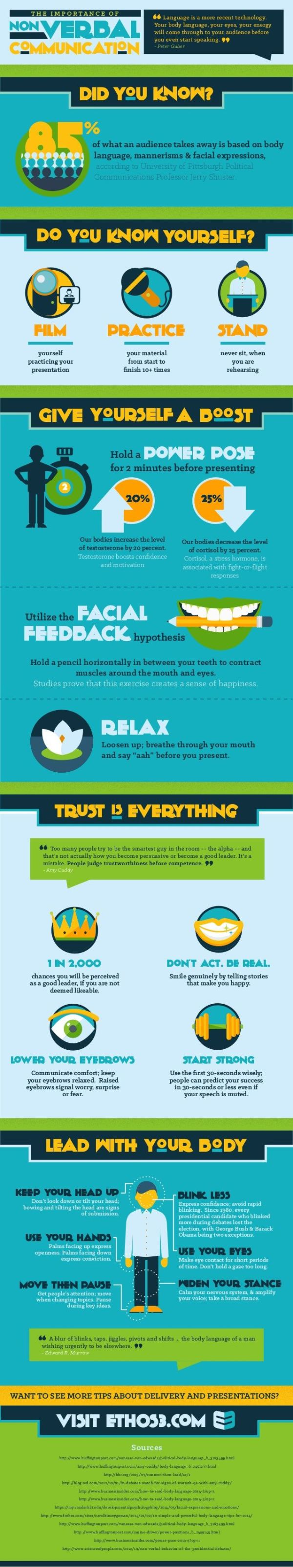 Non Verbal Communication Ethos3. What Does Your Non-Verbal Communication Say About You? [Infographic]