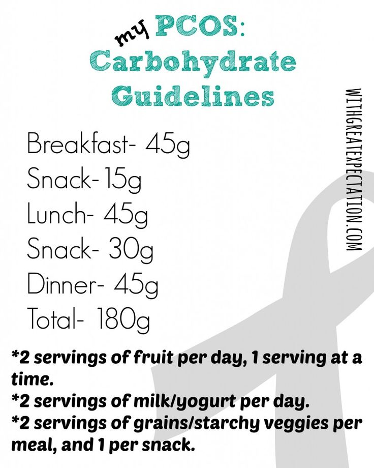 The Carbohydrate Conundrum: How to Eat Carbs when You have PCOS   With Great Expectation