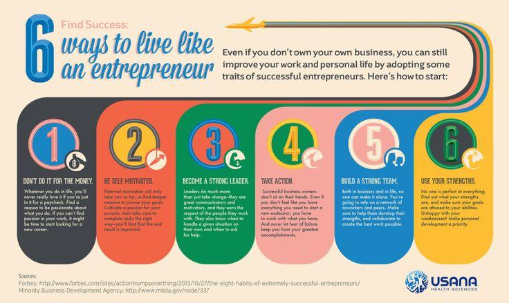 Entrepreneur Infographic Horizontal