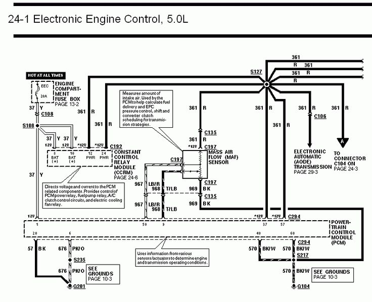 1993 Ford Explorer Engine Diagram 5th Wheel Wiring Diagram 7 Wire Trailer Dumble Yenpancane Jeanjaures37 Fr