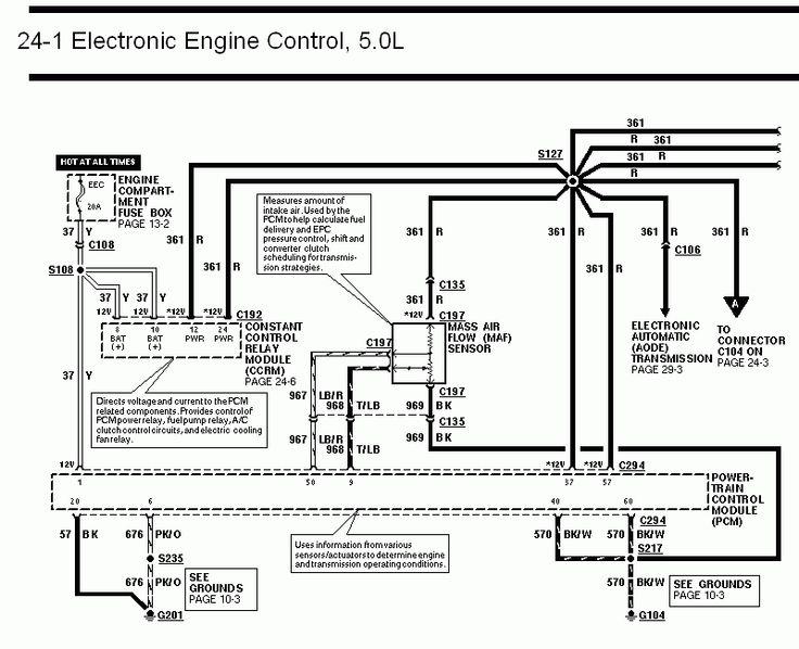9495 mustang electronic engine control wiring diagram