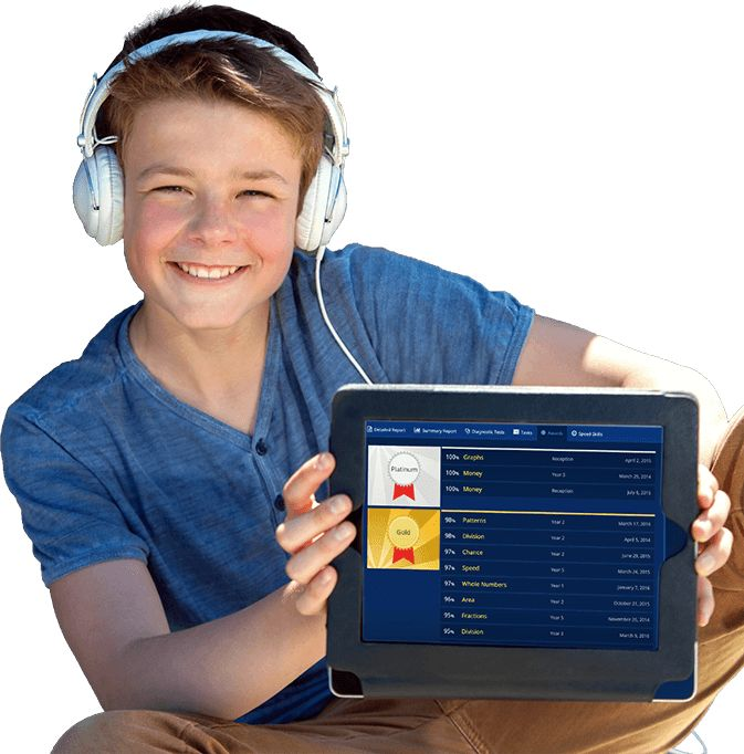 Online Maths Tutor | Learn Maths | Online Maths | GCSE Maths