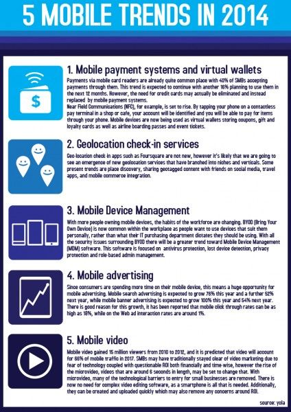 5 Mobile Trends for 2014 [Infographic]