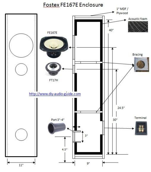 New Speaker Cabinet Design Plans