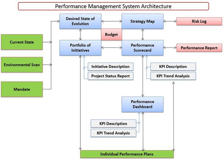 Portfolio Management Research Paper Starter
