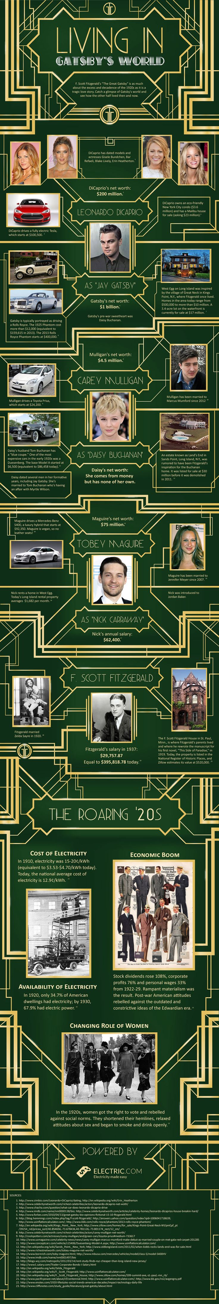 comparison between the great gatsby and The great gatsby is a 1925 novel written by american author f scott fitzgerald  that follows a  a notable difference between the trimalchio draft and the great  gatsby is a less complete failure of gatsby's dream in trimalchio another.