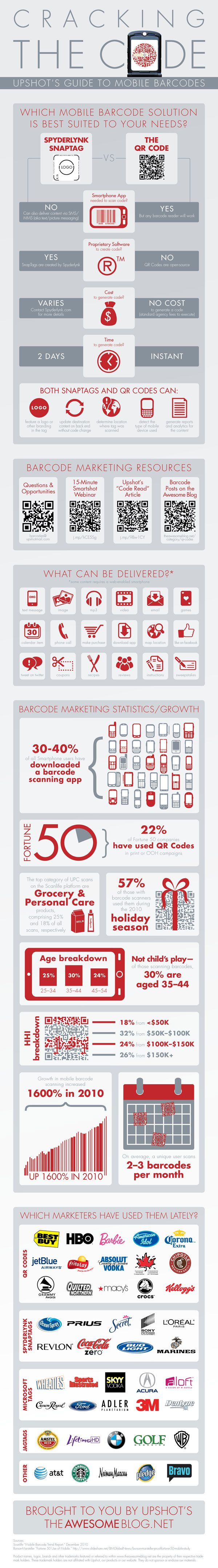 Barcode marketing is one of the latest and greatest trends to emerge in the marketing field.  Barcodes are generated and scanned from mobile devices i