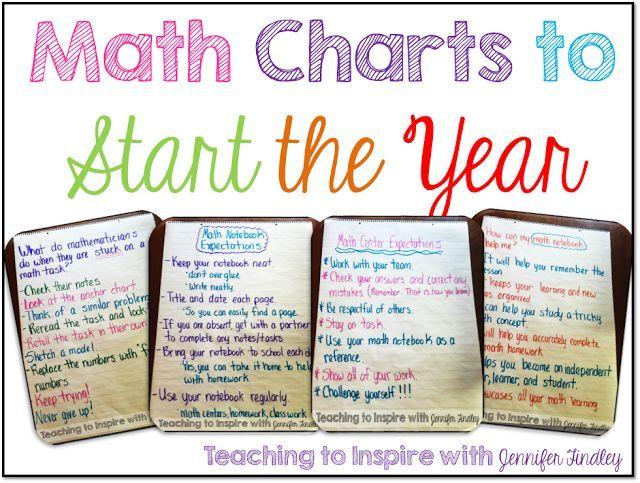 94 best ILS Math Worksheets images on Pinterest | Homeschool math ...
