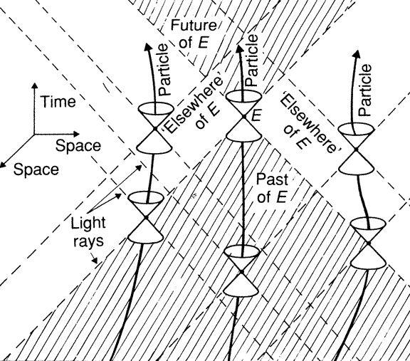 Jean-Pierre Luminet, Black Holes, Cambridge University