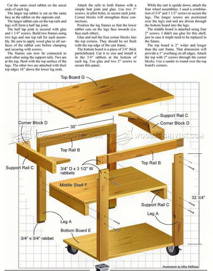 #606 Rolling Shop Cart Plans - Workshop Solutions