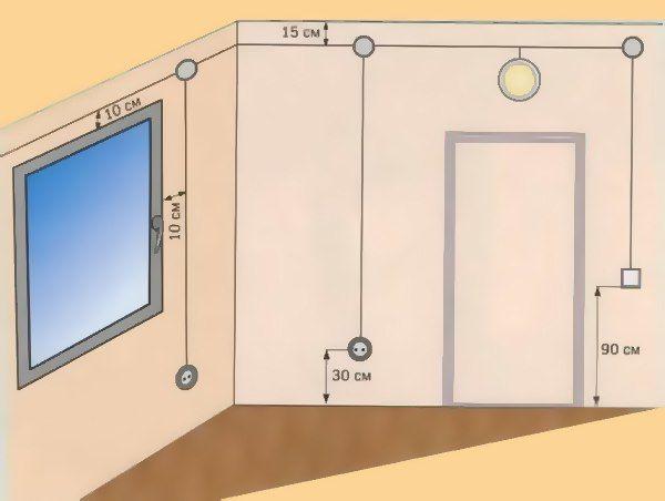 Проводка в квартире - немного правил, норм и запретов.
