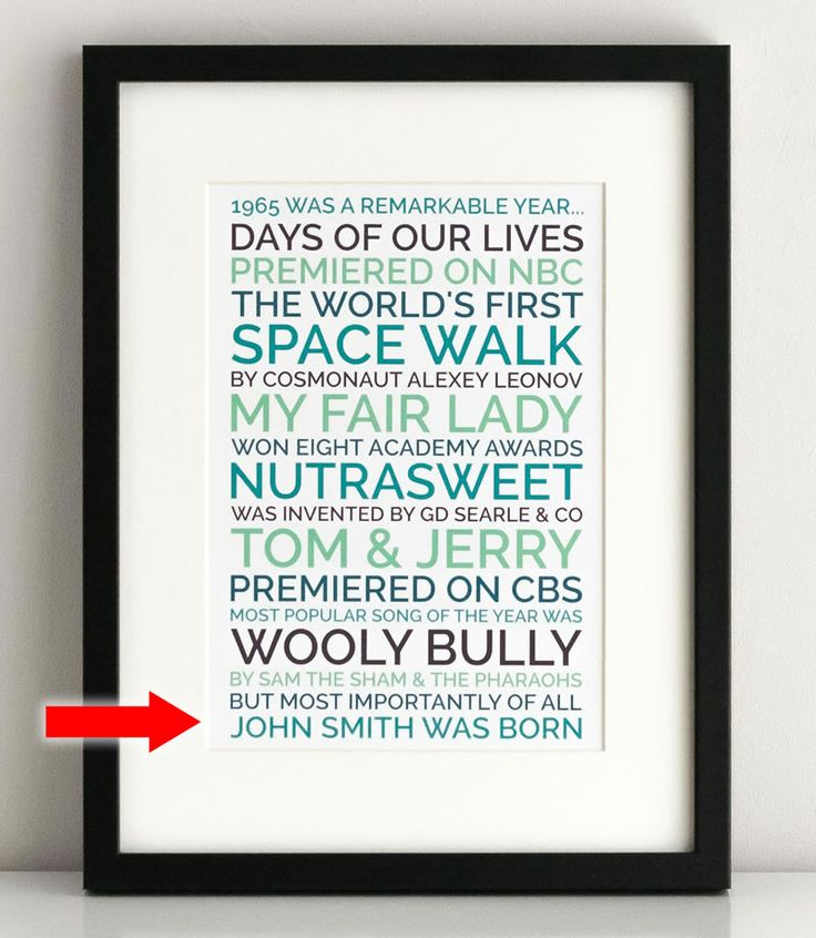 Create a unique 50th birthday poster gift - and other gift ideas.