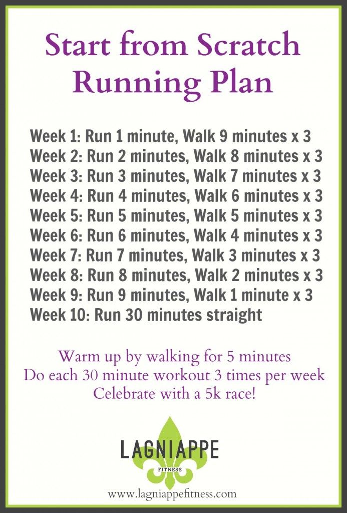 How do you get started running? You have to start from scratch! Here's a Start from Scratch Running Plan to get you going!