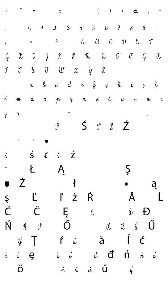 Mapa fontu Školáček CE