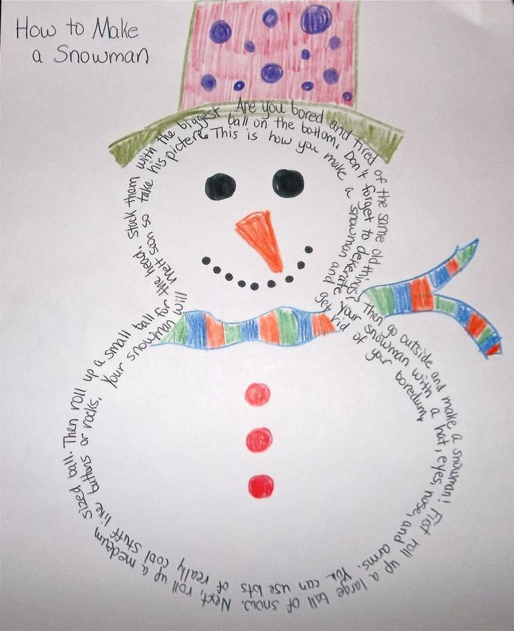 Figurative Language_Concrete Poetry Snowman example -- expository text examples 3rd grade --