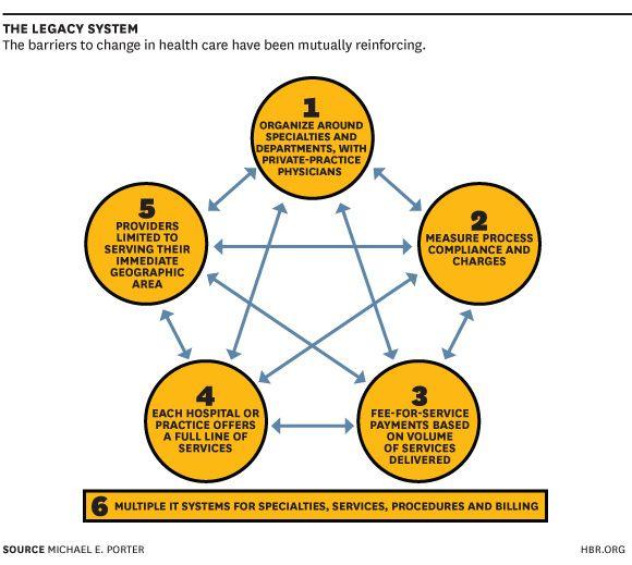 relationship based care primary nursing vs team