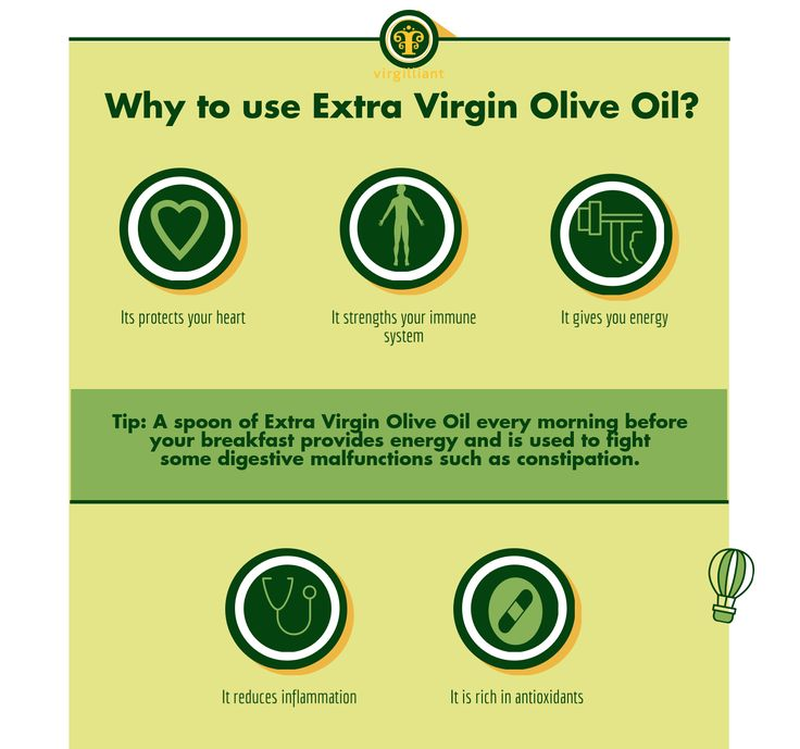 Good morning! Do you know why to use Extra Virgin Olive Oil? Here are 6  very good reasons!