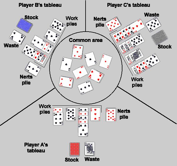 How to play Nerts. Need to go over this again to remember how to play! I played it years ago!