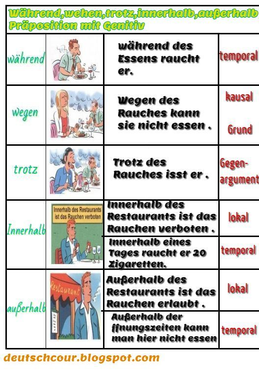 17 best images about daf daz grammatik deutsch on pinterest