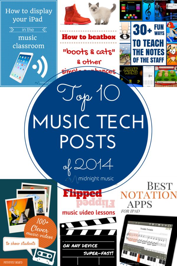 Top 10 Music Technology Education Posts of 2014