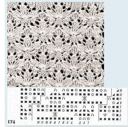 This fabulous stitch is graphed at another wonderful Russian website. Im eager to test out this beautiful lace.