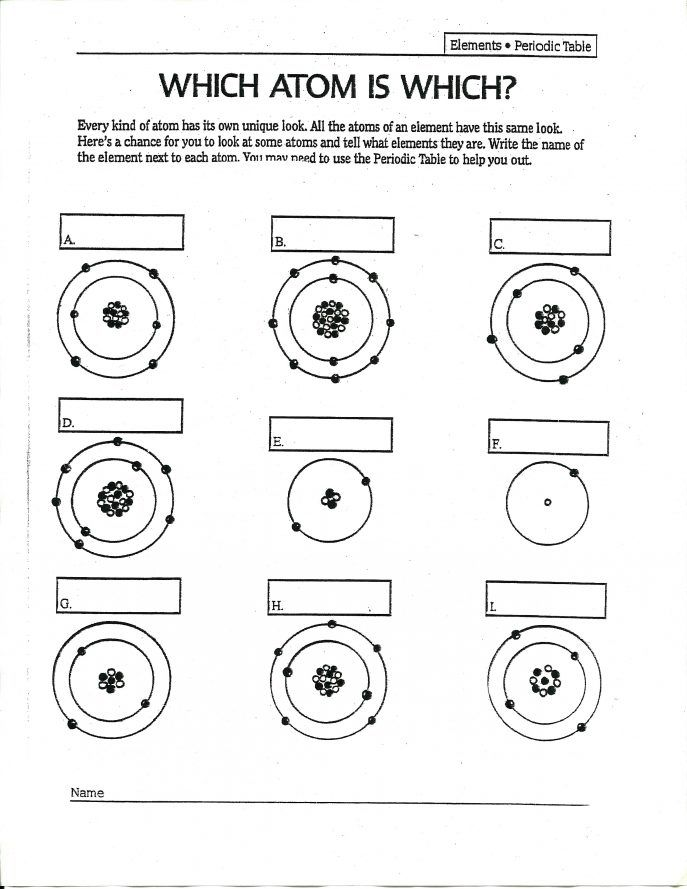 Atomic Structure Worksheet Middle School Download Them And Try
