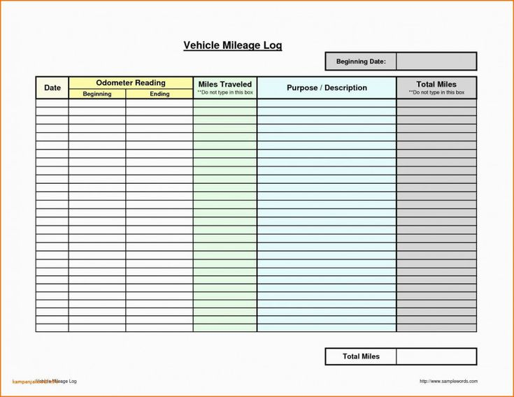 Mileage Report Template New Mileage Spreadsheet Template Mileage Log Template For Self Employed Spreadsheet Template Self Employment Mileage Tracker