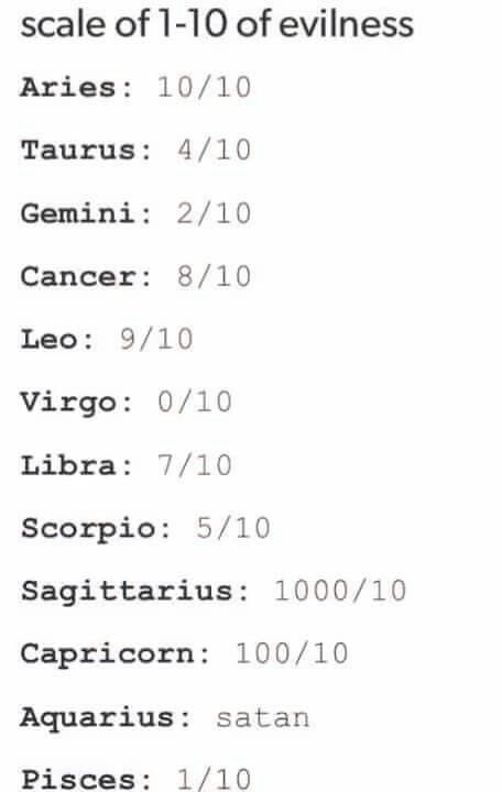 Lol, I'm an Aquarius, and this is SO accurate!! Follow me:) (Brandon Goins)