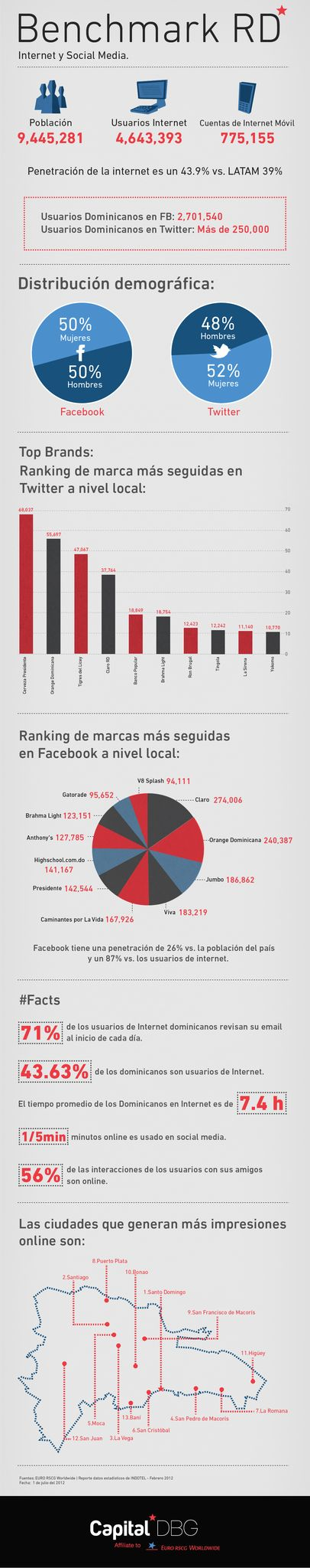 Internet & Social Media in Dominican Republic...