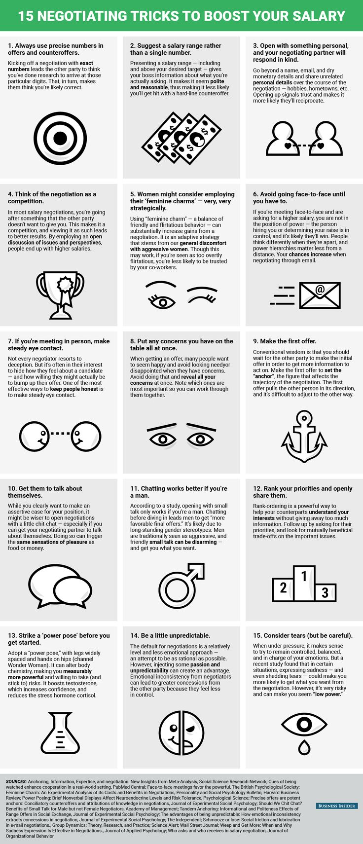 17 best images about learnin productivity 17 best images about learnin productivity successful people and interview