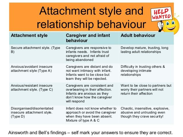 the influence of attachment styles and By jenefer dominguez the influence of attachment style on child development the bond between a child and his/her primary caregiver/s is called attachment (groark, mccarthy, & kirk, 2014) attachment surfaces when a child experiences feelings of stress/anxiety to feel near a primary.