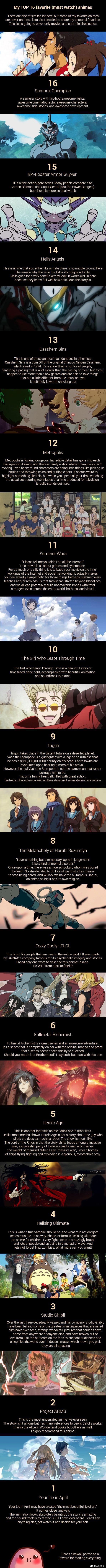 My top 16 must-watch anime list. With short reviews. http://9gag.com/gag/a6L8x2e?ref=fbp