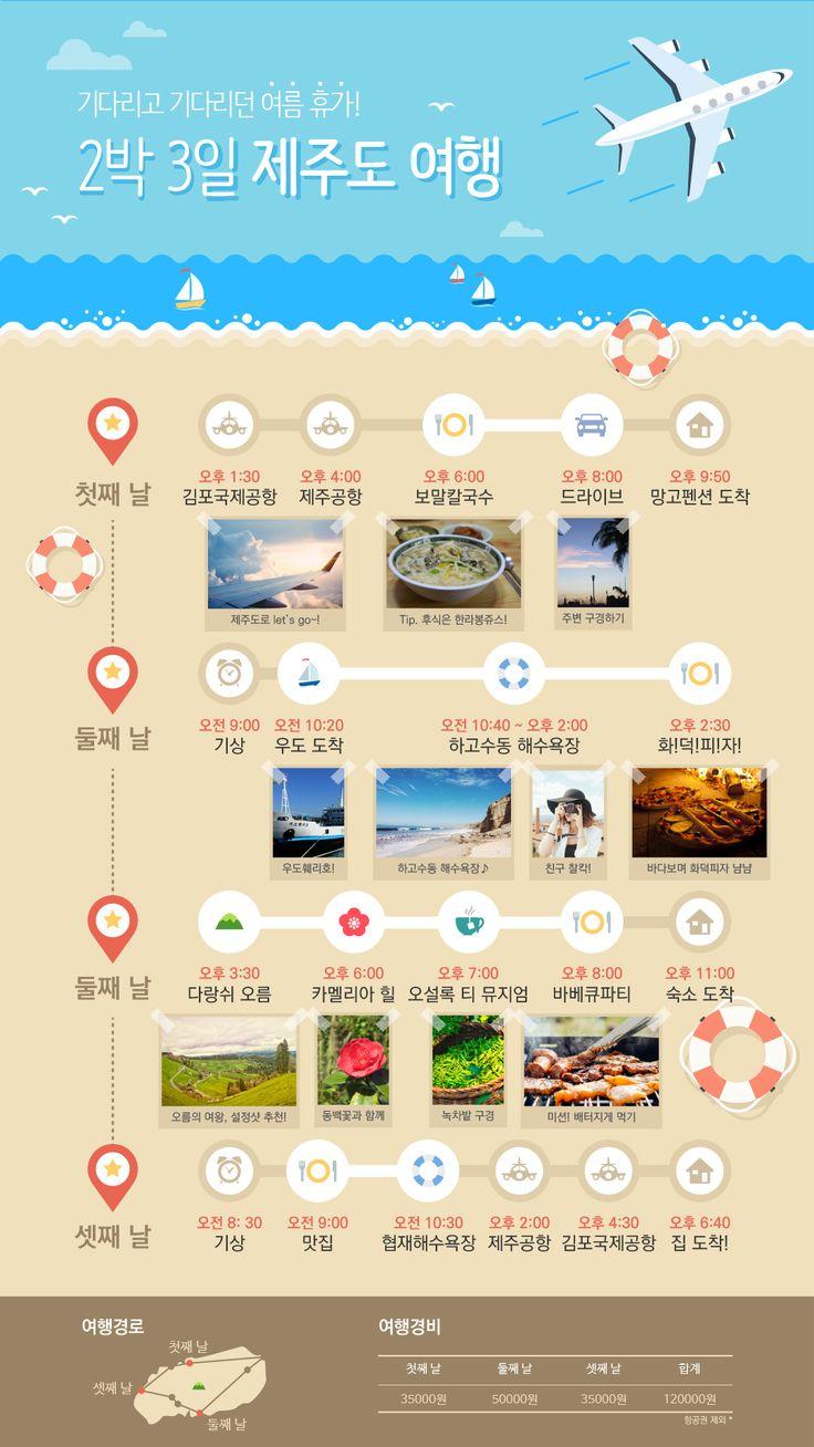 여행일정도 이제는 인포그래픽으로 만들어보아요~ 망고보드에서 제공하는 템플릿으로 휴가계획을 예쁘게 제작하시고 공유해보세요. 인포그래픽,망고보드,여름휴가,제주도여행일정