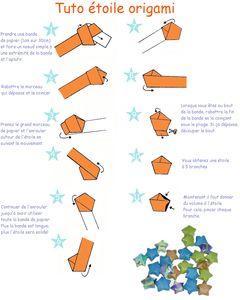 Un super tuto très simple pour faire de jolies étoiles en origami !