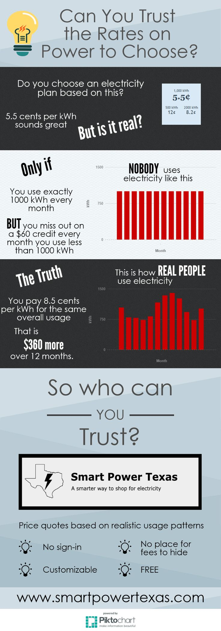 17 Best Ideas About Compare Electricity Providers On