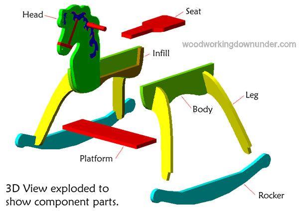 Rocking Horse Pattern.