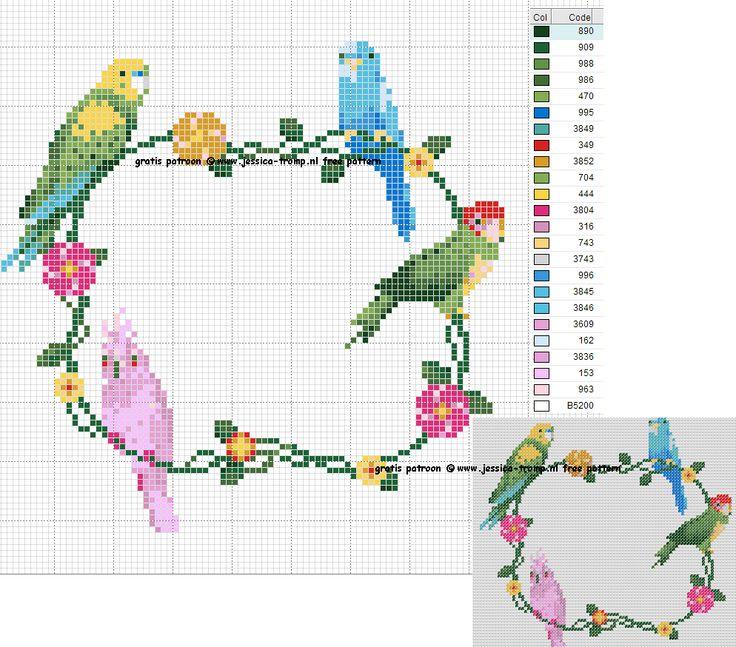 borduren vogels kruissteekpatronen birds cross stitch charts
