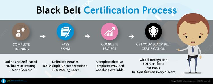 Black Belt Certificate Template - Resume Examples | Resume